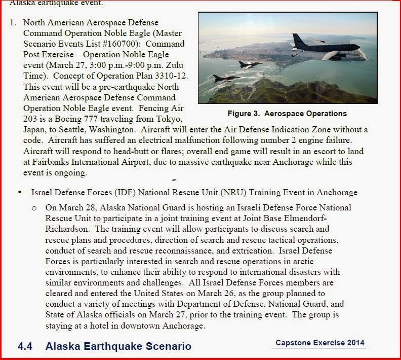 Aerospace Operations