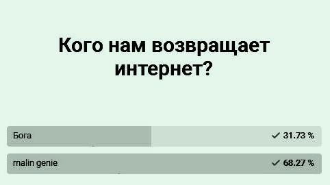 опрос по Борису Гройсу